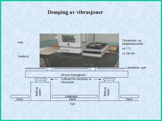 Byggets konstruksjon hvor sentrale måleinstallasjoner hviler på luftputer, sikrer målinger mot vibrasjoner.